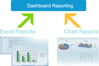 Easy XLS - Excel reports, chart reports, pivot table reports, dashboard reporting